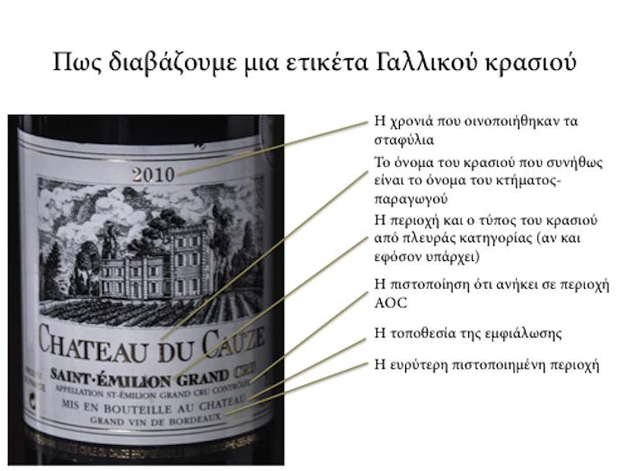Πως διαβάζουμε μια ετικέτα Γαλλικού κρασιού